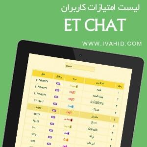 افزونه لیست امتیازات کاربران چت روم Et chat