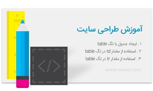 آموزش ساخت جدول توسط زبان Html