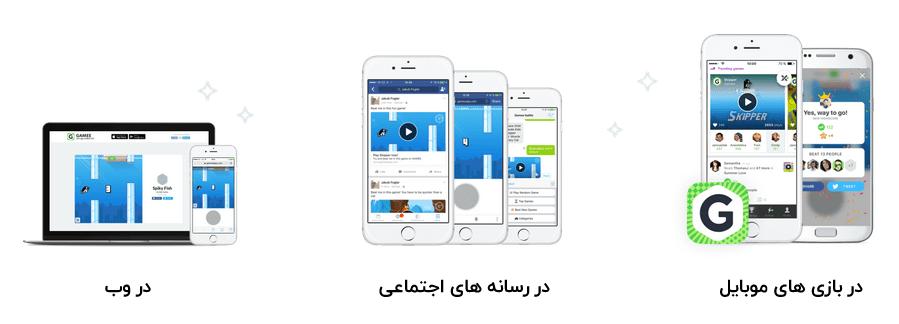 ساخت بازی تلگرام