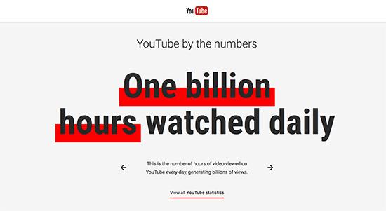 مقایسه Youtube و Vimeo - قسمت دوم