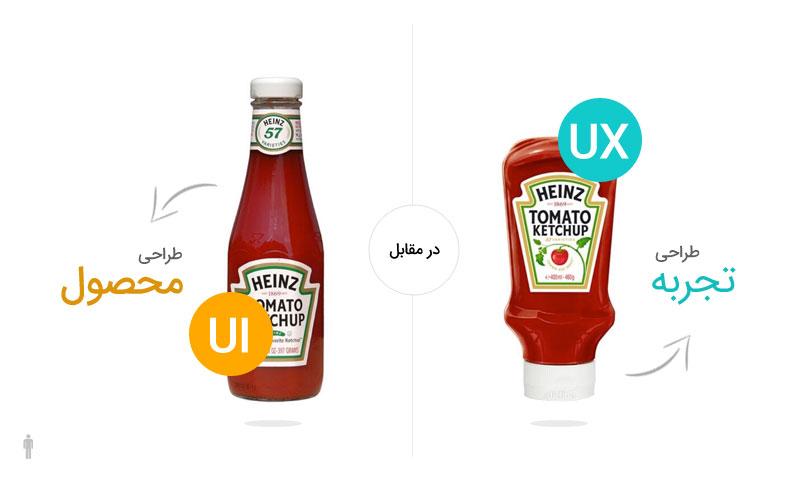 UX چیست ؟