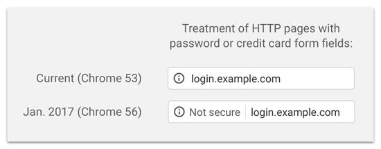 رفع مشکلات عمومی SSL در وردپرس