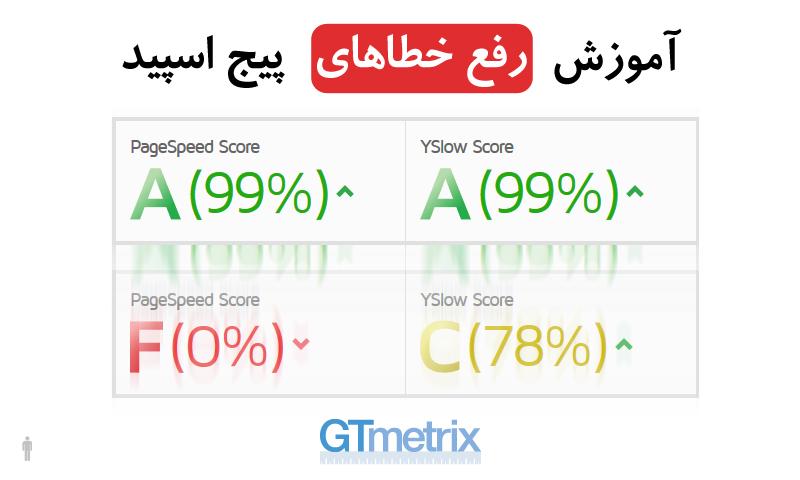 آموزش رفع خطاهای پیج اسپید در آنالیز سایت توسط سایت GTmetrix