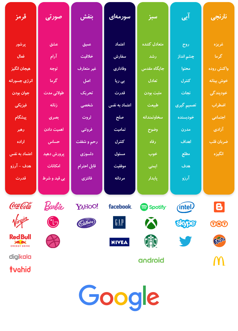 colors - روانشناسی رنگ ها در طراحی سایت