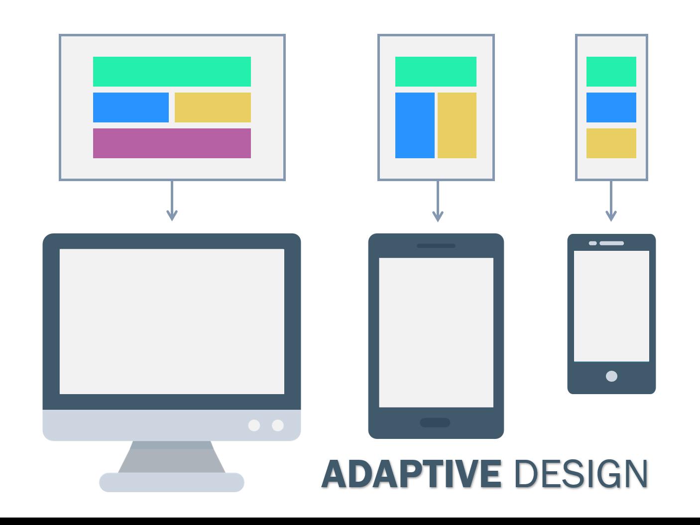 طراحی تعاملی یا تطبیقی: کدام یک بهتر است؟ نگاهی به تفاوت های بین طراحی  تعاملی و تطبیقی