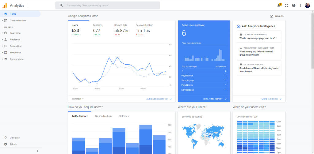 تصویر Google Analytics