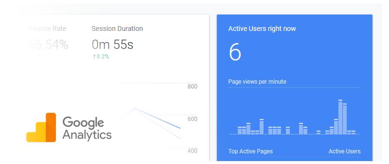 ابزار سئو Google Analytics