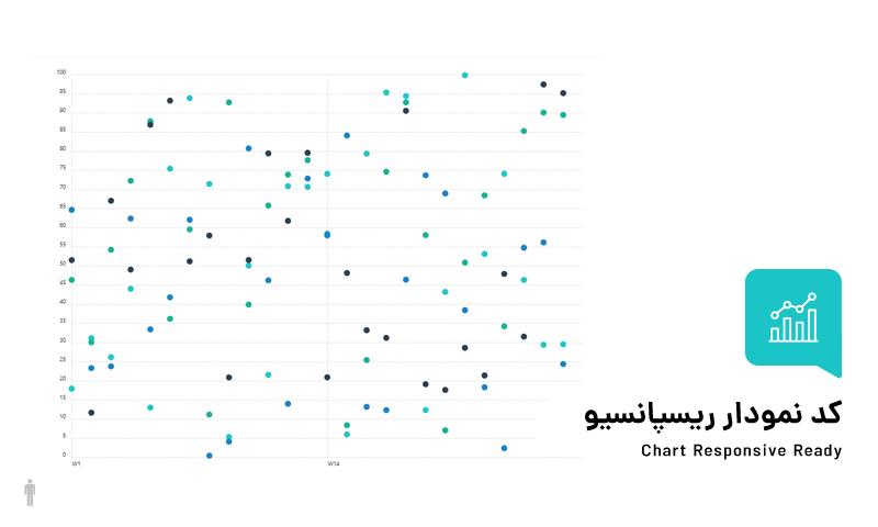 کد نمودار ریسپانسیو + دانلود