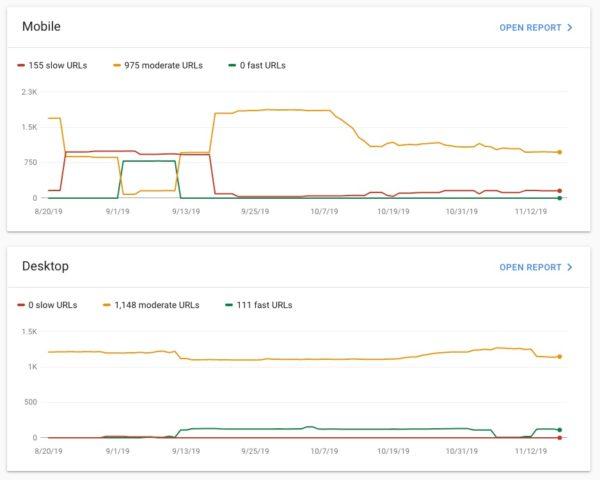 آنالیز سرعت سایت با سرچ کنسول جدید گوگل
