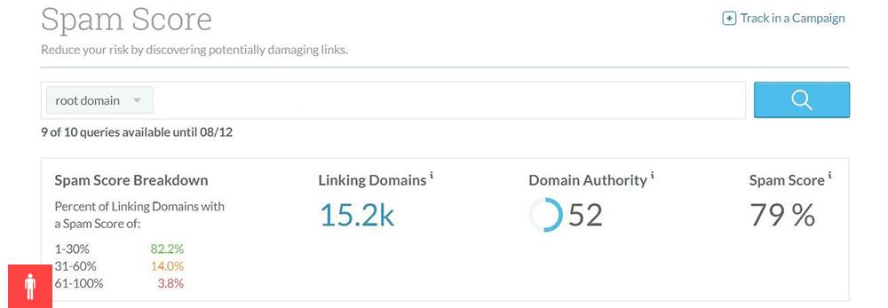 اسپم اسکور سایت (Spam Score)