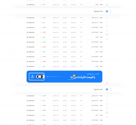 صفحه قیمت محصولات